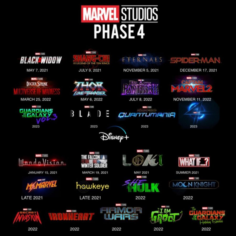 The Marvel Series